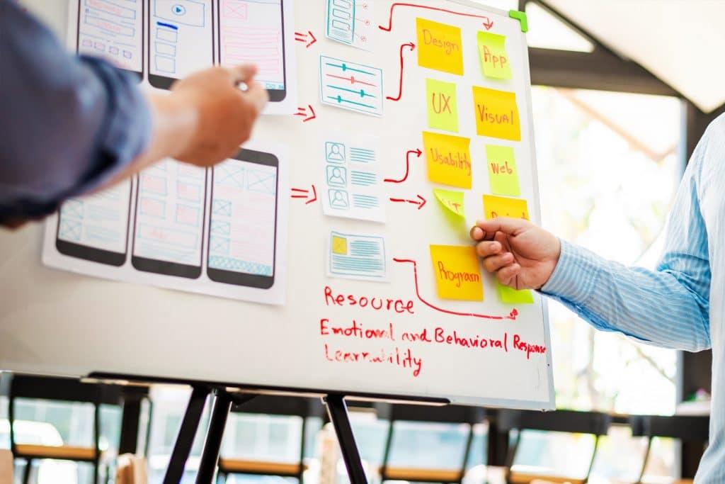 ROAN24 Planning van de lay-out van de website